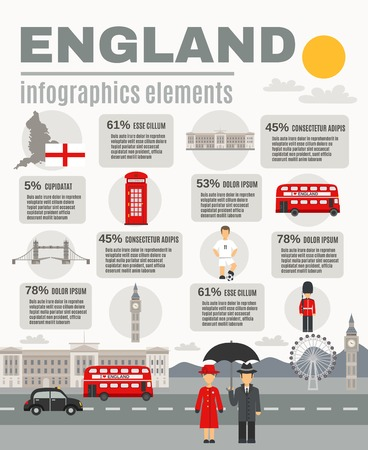 english culture: English culture weather traditions sightseeing and tourists attractions information text with infographic elements layout banner print vector illustration