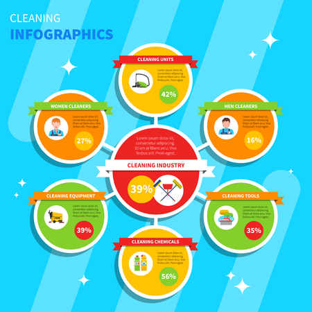 cleaning equipment: Cleaning infographic set with cleaning tools chemicals and equipment symbols flat vector illustration