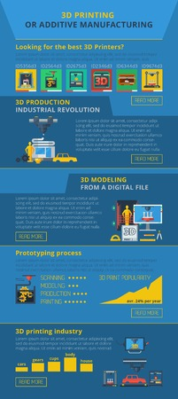 Innovative additive manufacturing technologies 3D printing industry detailed information in infographic form banner abstract vector illustration Illustration