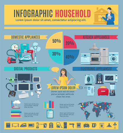 Household appliances infographic layout with digital and electronic products statistics and domestic production information flat vector illustration