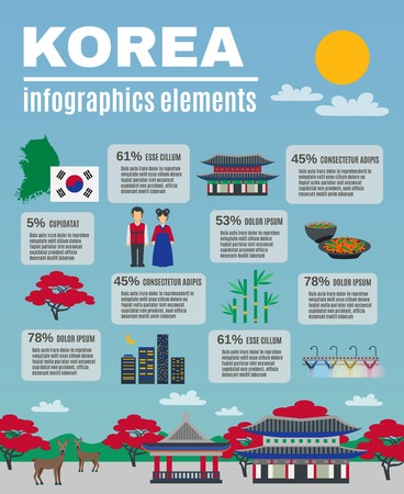 korean national: Korean cultural information Infographic presentation of national historical landmarks and traditional food for travelers abstract vector illustration