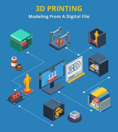 imprenta: La impresión 3D diagrama de flujo proceso de modelado digital con la exploración y producción de capas de ilustración abstracta composición isométrica vector de la bandera
