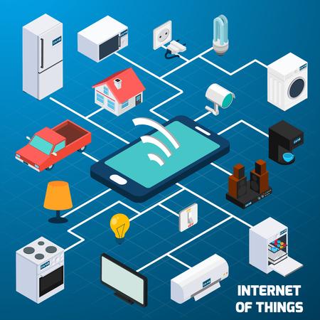 もの iot ホーム家電や車制御セキュリティ概念等尺性バナー抽象的なベクトル イラストのインターネット
