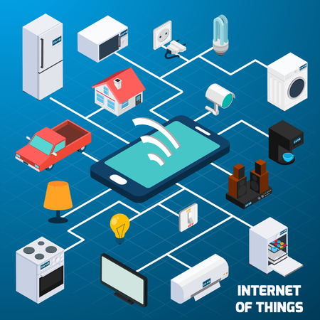 Internet of things iot home household appliances and car control  security concept isometric banner abstract vector illustration
