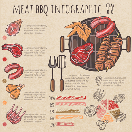 Carne barbacoa infografía boceto con alas costillas de cerdo pinchos de pollo filetes y herramientas para la ilustración vectorial de barbacoa