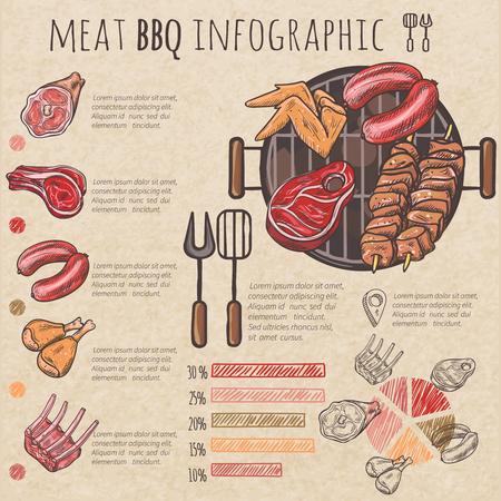 pollo: Carne barbacoa infografía boceto con alas costillas de cerdo pinchos de pollo filetes y herramientas para la ilustración vectorial de barbacoa Vectores