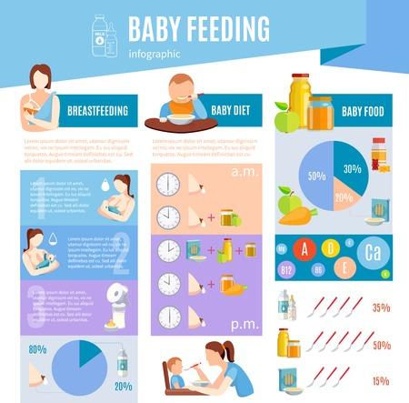 Información detallada sobre la comida del bebé y la bandera infografía lactancia materna óptima con el tiempo y la ilustración vectorial fórmula de leche