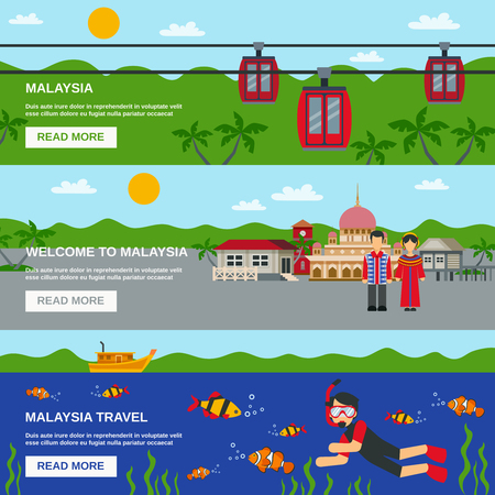 malaysia: Malaysia cultural travels with famous cable car ride 3 flat interactive horizontal banners design vector isolated illustration