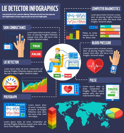 Infigraphicfor informe de presentación sobre el uso de detector de mentiras en el mundo con el por ciento gráficos diagramas de ilustración vectorial