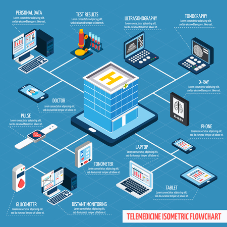 Telemedicine isometric flowchart with digital health and distant monitoring 3d elements vector illustration