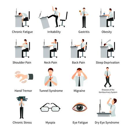 Büro-Syndrom flache Ikonen eingestellt mit Mitarbeiter am Schreibtisch und Inschriften über negative Auswirkungen des Sitzens Arbeit isoliert Vektor-Illustration