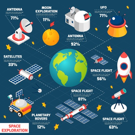 satellite: Infographics depicting space exploration in isometric flowchart with the names and percentages vector illustration