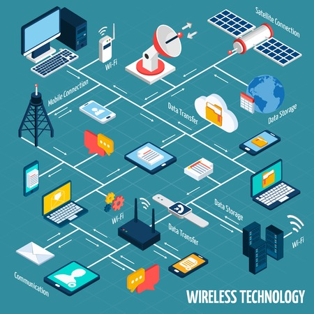 computer keyboards: Wireless technology flowchart with isometric mobile devices set vector illustration Illustration