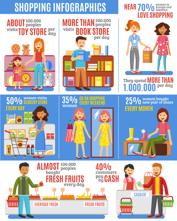 categories: Shopping infographics educational banner with clearly arranged flat pictograms trading volume and customers categories statistics vector illustration Illustration