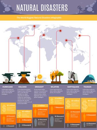 Mondo più grande calamità naturali infografica con mappa e tsunami terremoto siccità vulcano statistiche uragano piatta illustrazione di vettore