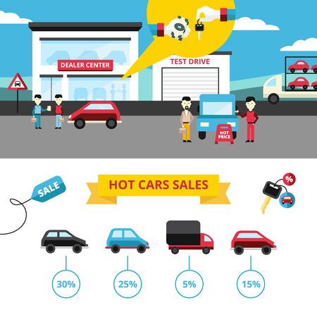 Car dealership flat banners set of dealer center with buyers and sellers and vehicle hot sale icons collection vector illustration Illustration