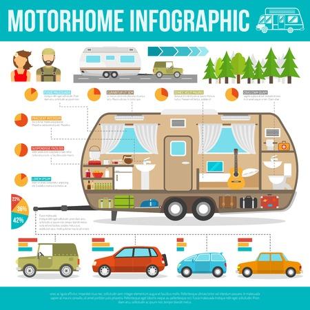 Recreational infografica veicolo impostato con mobili rimorchio e attrezzature illustrazione vettoriale piatta