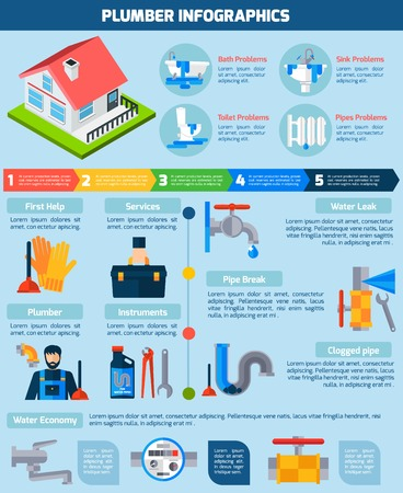leaks: Plumber service flat infographic banner with clearing clogged pipes fixing leaks and replacing heater statistics vector illustration Illustration