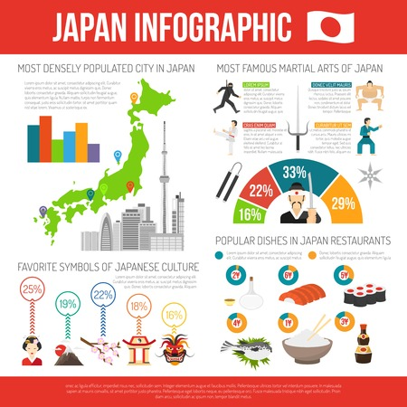 populated: Japan infographic set with map and culture symbols flat vector illustration Illustration
