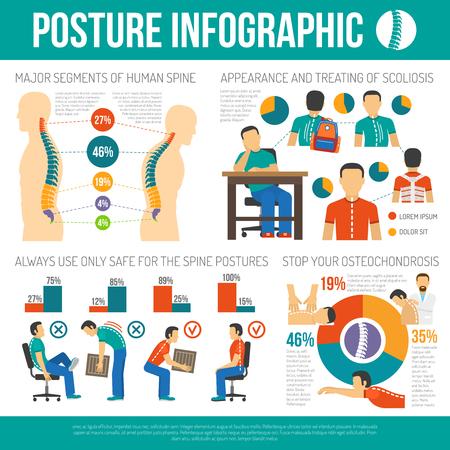 Postawy infografiki układ z głównych segmentów informacji kręgosłupa ludzkiego i wyglądu i leczenia skoliozy i Osteochondroza statystyk płaskim ilustracji wektorowych