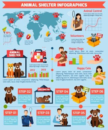 origen animal: infografía refugio para animales con higiene de los animales y los símbolos de trabajo voluntario ilustración vectorial