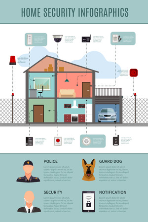 information systems: Home security flat infographics  layout with house protection and  notification and guard systems information vector illustration Illustration