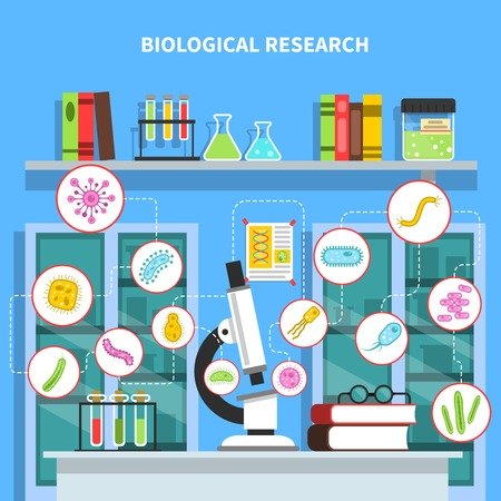 bacteria microscope: Microbiology lab concept with bacteria research equipment flat vector illustration Illustration
