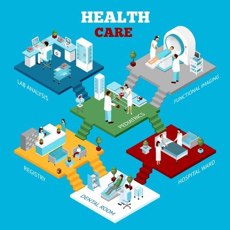 Hospital de departamentos sanitarios unidad de pruebas de laboratorio y resumen ilustración vectorial composición isométrica cartel colorido de recepción