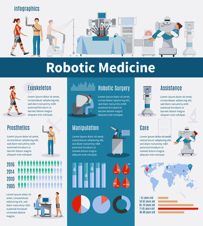 invasive: Robotic  medicine infographics layout with prosthetics and exoskeleton information robot assistance statistics manipulation and surgery presentation flat vector illustration