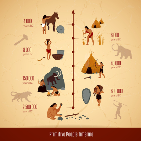 Prehistoric stone age caveman infographics layout with timeline of primitive people  evolution flat vector illustration Vettoriali