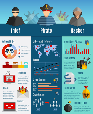 threat: Hacker activity infographics layout with stolen content statistics intensity of attacks graphs botnet and infected files information vector illustration
