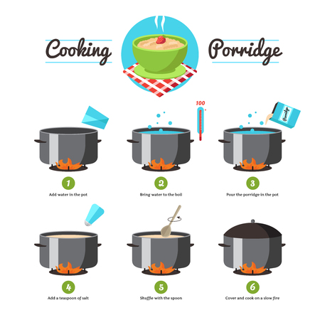 instruction: Step by step set icons instruction for the preparation of cooking porridge vector illustration