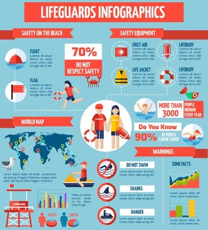 Badmeester water te redden en veiligheidstoebehoren tekenen en regelgeving infographic poster met feiten en diagrammen plat vector illustratie