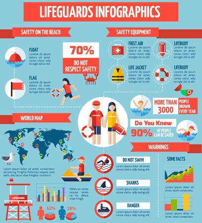 Lifeguard water rescue and safety accessories signs and regulations infographic poster with facts and diagrams flat vector illustration
