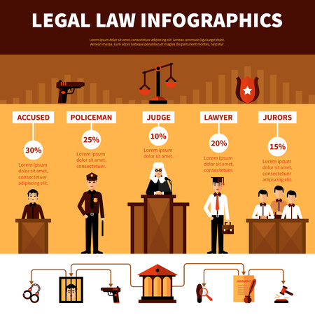 juror: Civil code law and legal system infographic banner with infocharts flat pictograms and statistics data abstract vector illustration Illustration