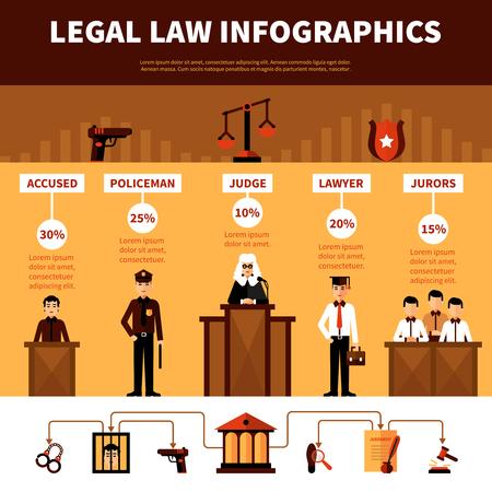 droit du Code civil et le système juridique bannière infographique avec infocharts pictogrammes et statistiques plates données abstrait illustration vectorielle