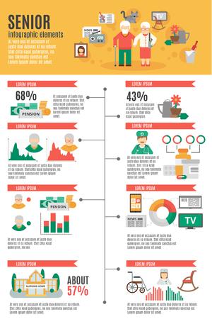 Infografik Poster ältere Leute, Lifestyle-Statistik einschließlich Pensions Krankenschwester Service und Zeit flach Vektor-Illustration verbringen Standard-Bild - 53876165