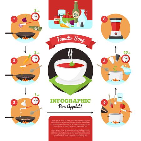 Passo dopo passo infografica ricetta per la cottura del pomodoro illustrazione vettoriale zuppa Vettoriali