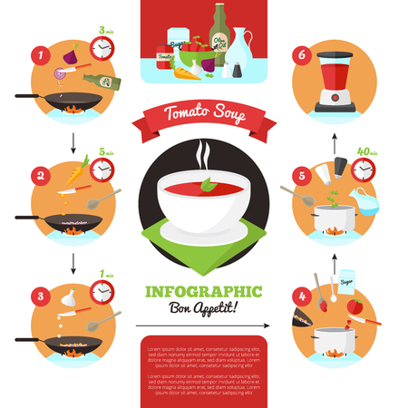 Schritt für Schritt Rezept Infografiken zum Kochen Tomatensuppe Vektor-Illustration Vektorgrafik