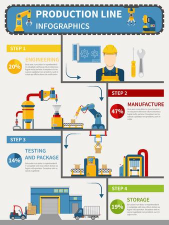 Productie lijn infographics met technische productie testen en verpakken opslag vector illustratie
