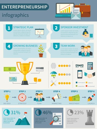 entrepreneurship: Entrepreneurship infographics poster presenting startup components for successful business launch formula and other info flat vector illustration