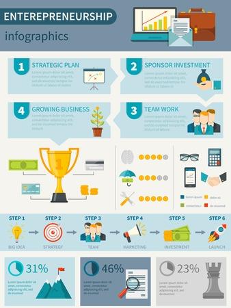 infografía Emprendimiento cartel de la presentación de los componentes de arranque para el éxito de la fórmula puesta en marcha de negocios y otra información ilustración vectorial plana