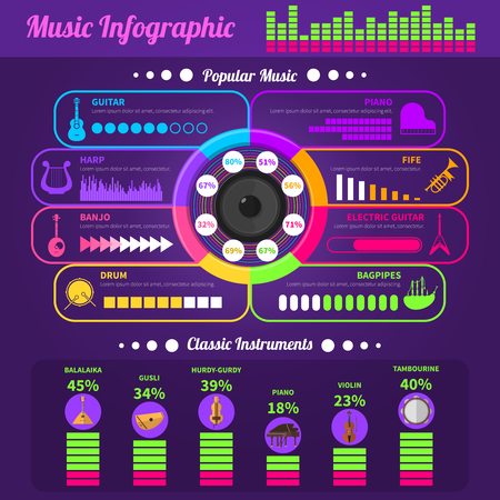 popular: Popular music stylish infographic flat poster with instruments statistics equalizer shaped diagrams bright violet abstract vector illustration Illustration