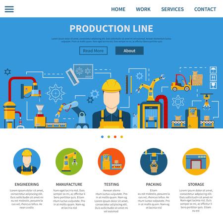 Jedna strona o przemysłowej linii produkcyjnej i opisie procesu od badań produkcyjnych do pakowania i przechowywania ilustracji wektorowych