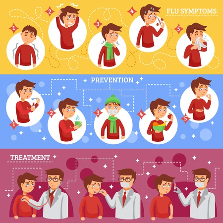 grippe: Flu illness horizontal banners with people cartoon icons described symptoms prevention and treatment of disease vector illustration Illustration
