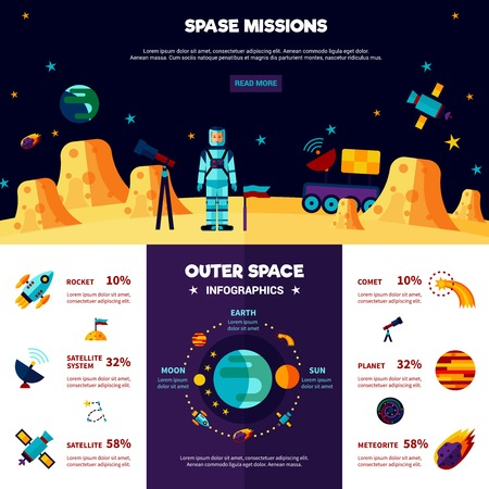 exploration: Space exploration missions flat interactive banners composition with infographic elements and read more button abstract vector illustration
