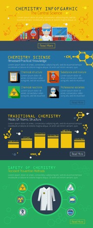 invent things: Chemical safety and traditional chemistry infographics layout  with signs of prevention methods of accident and information about practical knowledge vector illustration