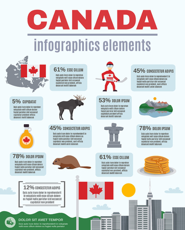 related: Canada infographics elements with statistics related to national symbols of country vector illustration