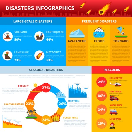 frequent: Most frequent natural disaster infographics layout with seasonal  disasters statistics and rescue transportation information  flat vector illustration Illustration