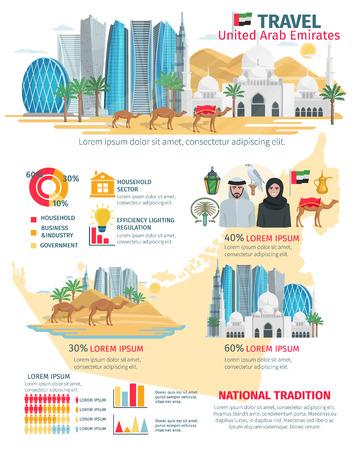 emiratos árabes unidos viajan infografía con el mapa y los datos de turismo ilustración vectorial visitas